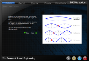 basic harmonic series illustrated