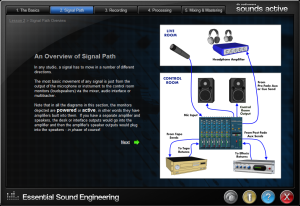 An Overview of Signal Path